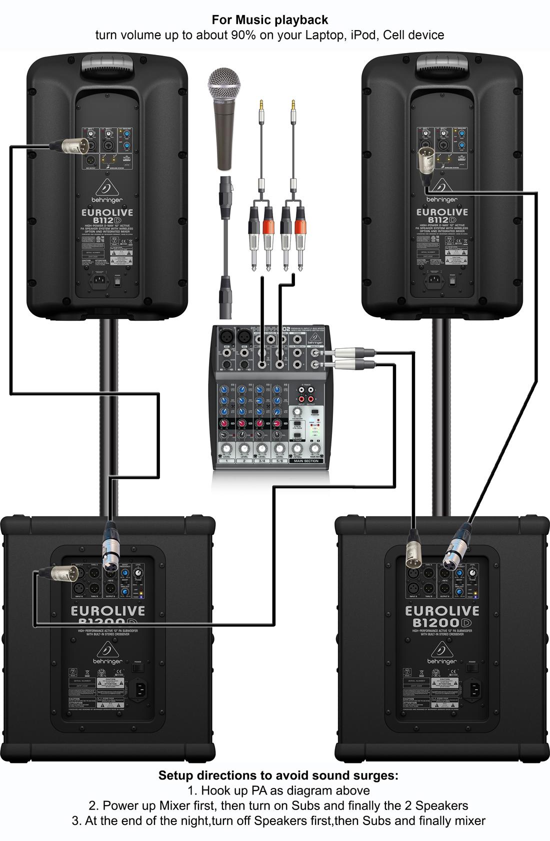 pa sound system setup diagram